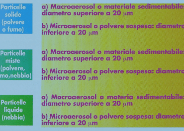 Coronavirus il ruolo della bocca e del naso